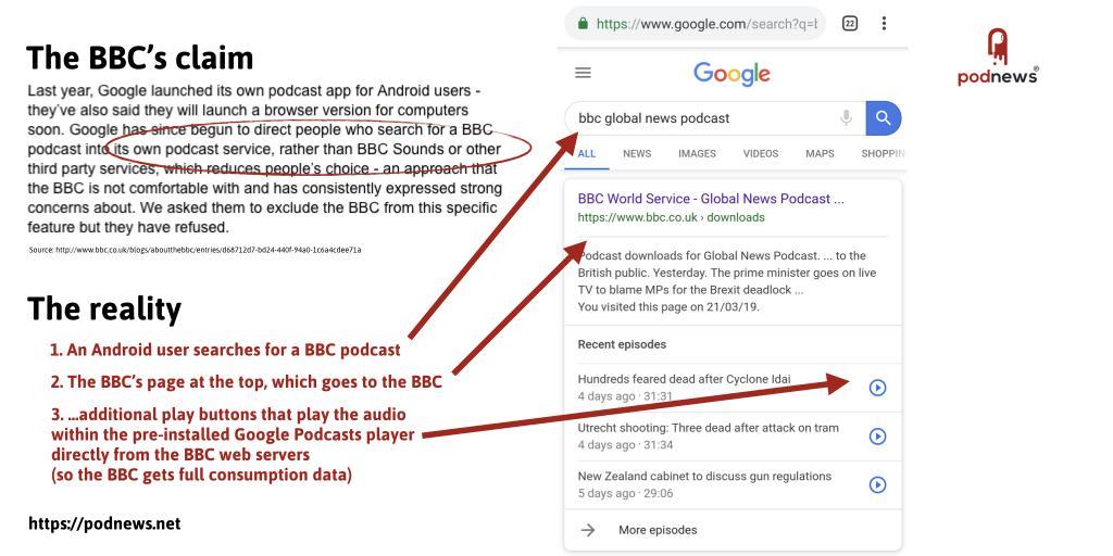 BBC Google