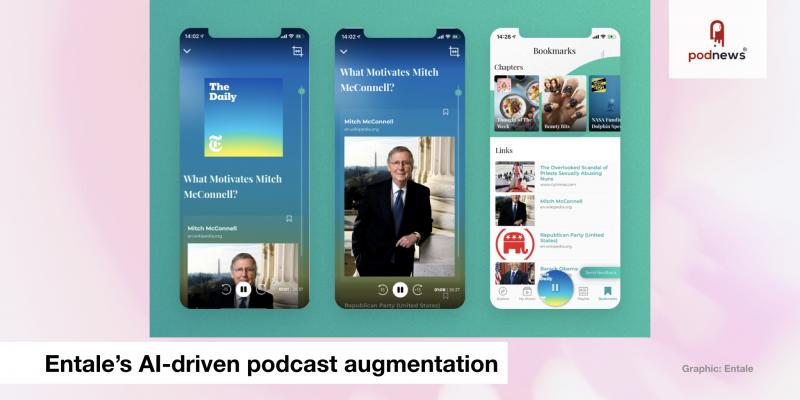 Artificial Intelligence adds visuals and context links to podcasts