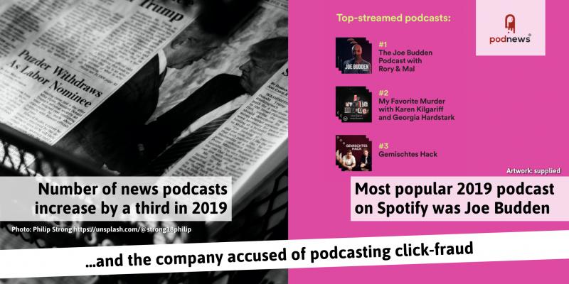 News podcasts grow; Spotify's most popular podcasts; and the company accused of podcasting click-fraud