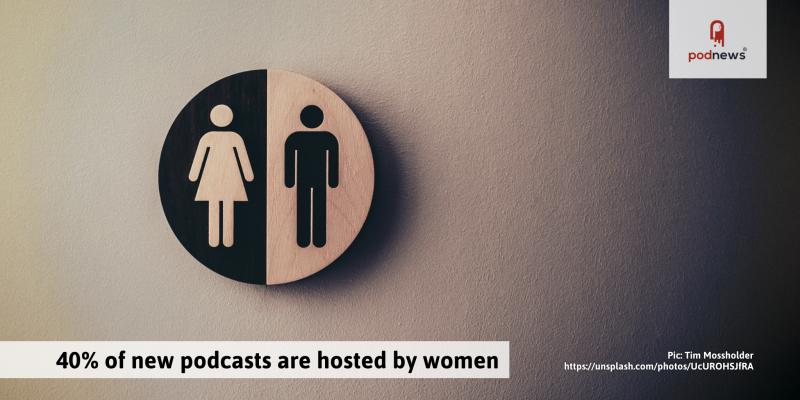 40% Of New Podcasts Are Hosted By Women Podnews Podcasting