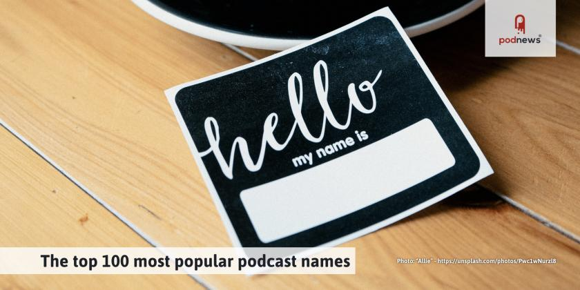 44++ Girly podcast names info